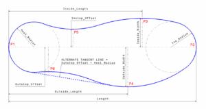 Parametric Insole Profile